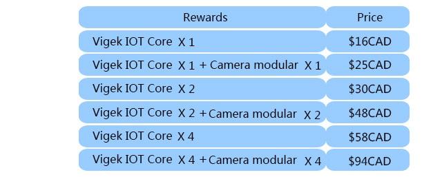 Vigek IOT Core – An IOT Platform that can take photos by Shuwen Liu
