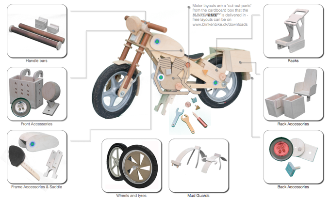 The Blinkenbike Concept