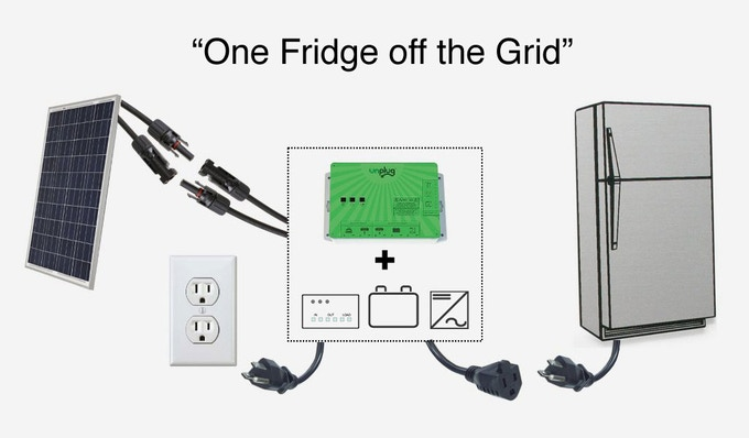 Just plug into the wall outlet, connect the solar panel and take your fridge off the grid