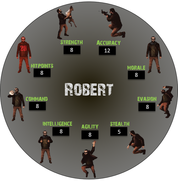 Robert has a huge range of abilities, make sure you make good choices at the beginning of the adventure!