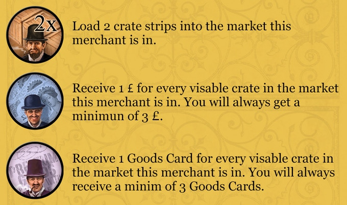 Merchants and their ability's.