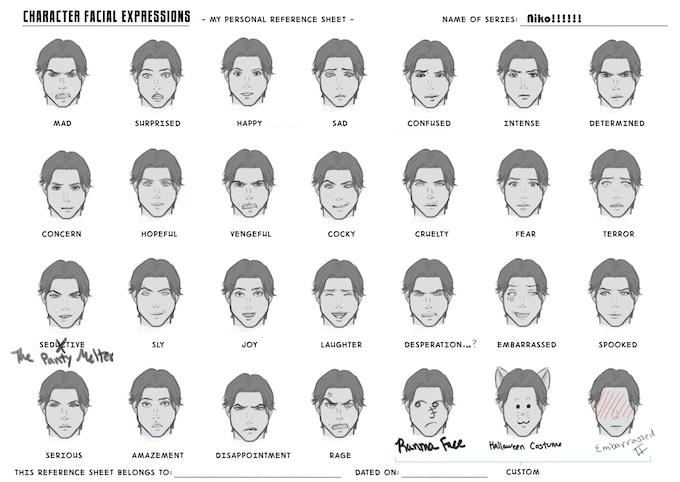 Nikolaj's character expression sheet.