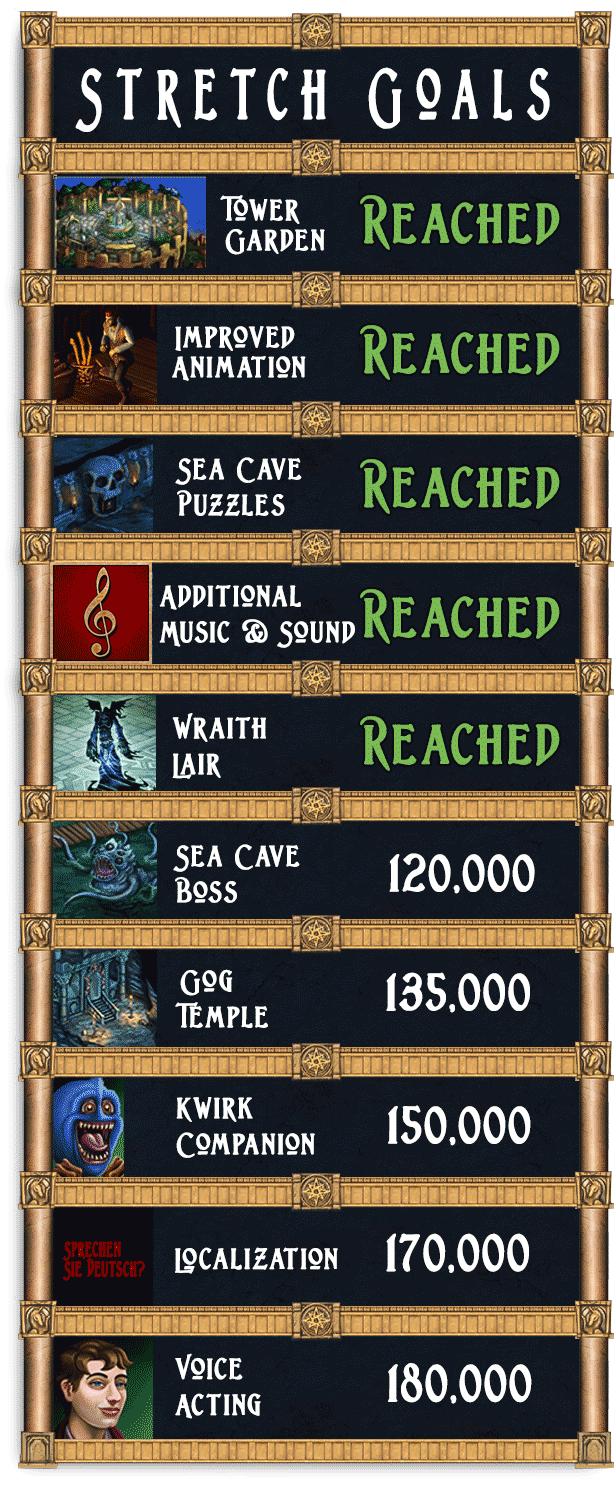 Wraith Lair Stretch Goal Achieved!