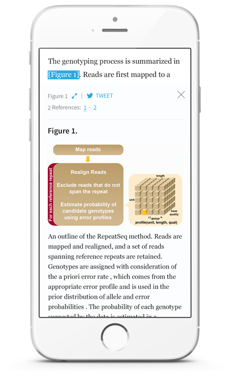 Get inline context and discussion of figures in a paper as well as the entire discussion for a figure, even if it is distributed throughout the paper.