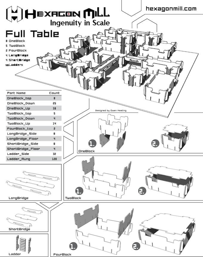 Full Table Pledge with current stretch goals (2 LargeBridges+Shortbridges not pictured)