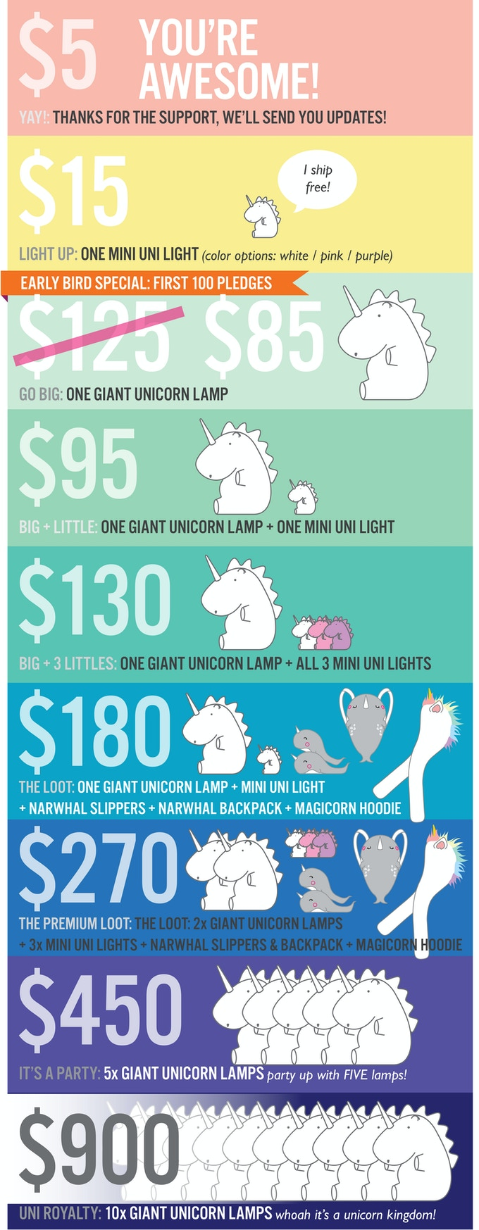 Giant Unicorn Lamp Rewards
