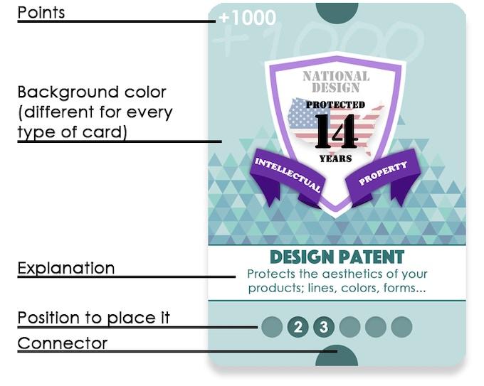 Card elements