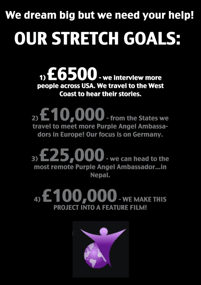 Introducing our stretch goals!