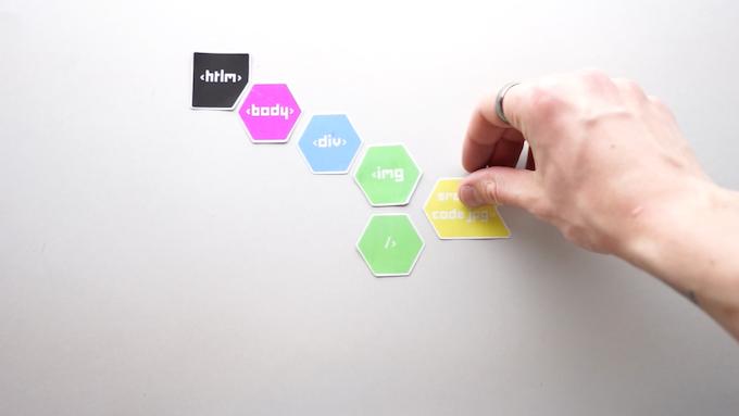 Exercice d'écriture simplifiée, lui aussi à transposer sur la plateforme numérique.