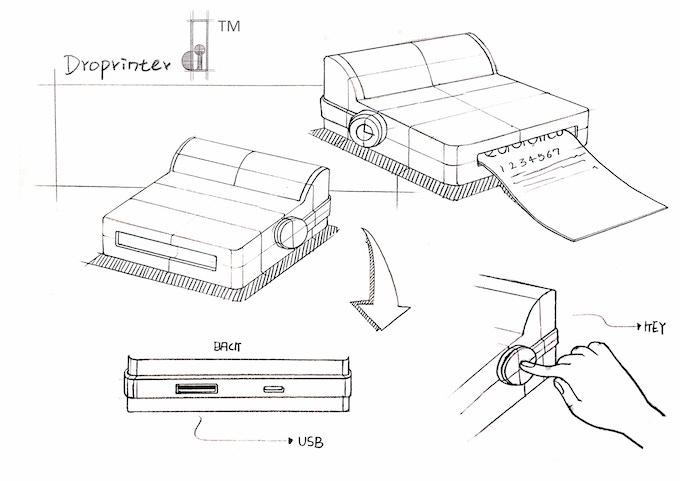 droPrinter ID Sketching