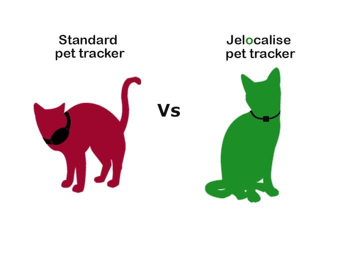 Mini Pet Tracker by jelocalise