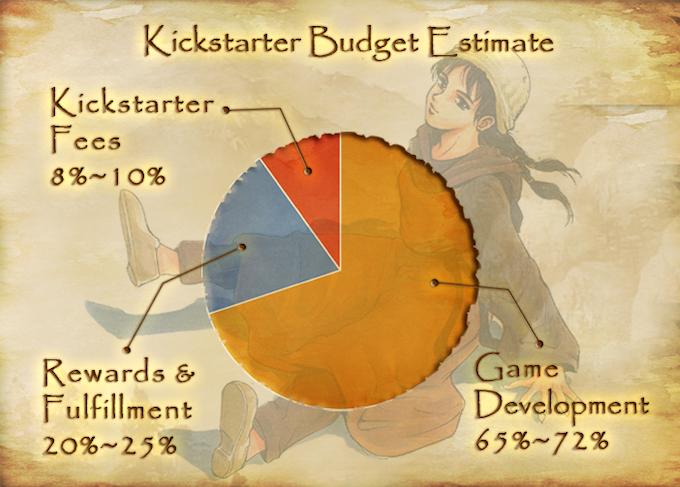 Shenmue 3 by Ys Net — Kickstarter