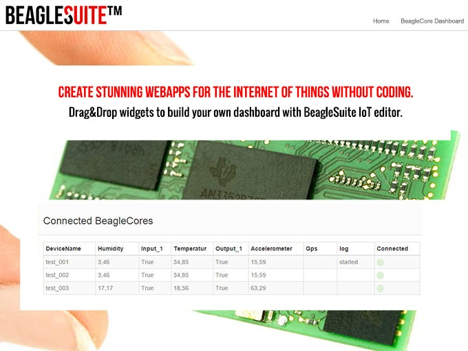 Connect your device with BeagleSuite™