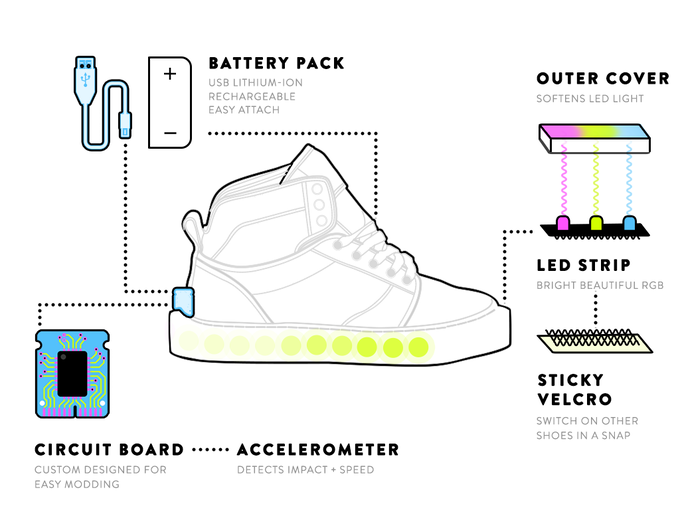 BLINKY SHOES - Blinky LED strips to light up your shoes by Ultimate