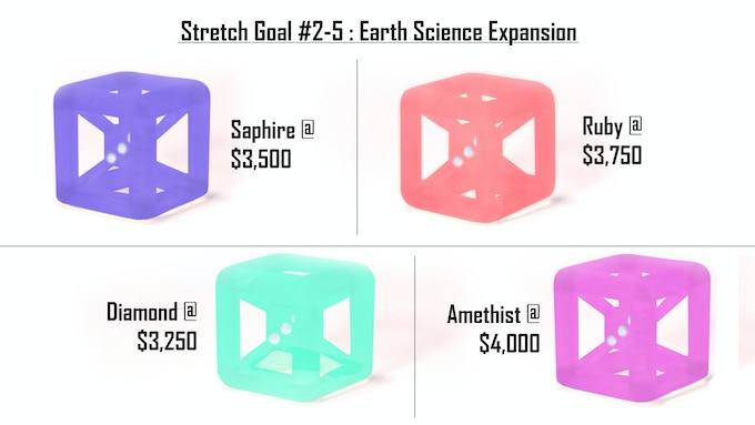 Rare Earth Expansion - Semi translucent and tinted!! All of them are unlocked!