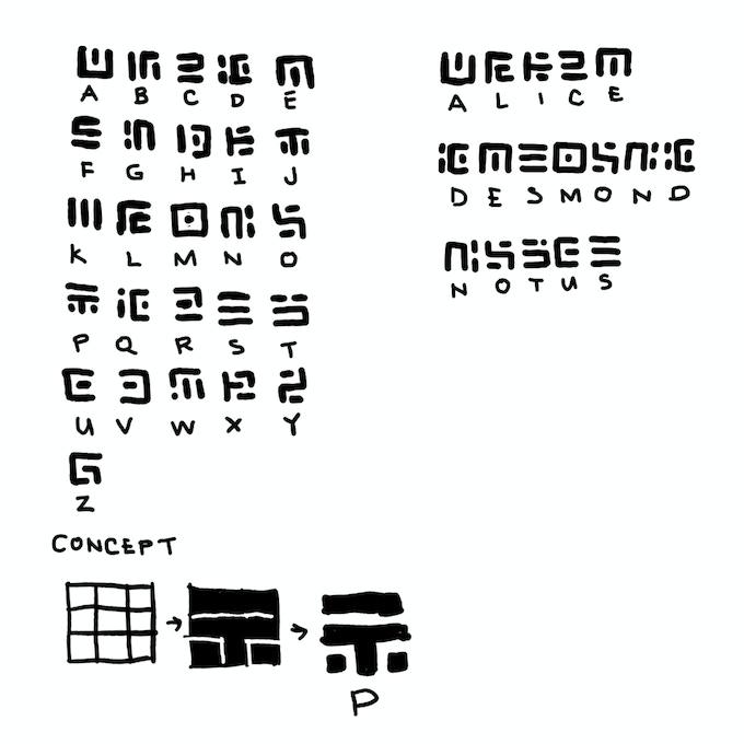 Speriakn Alphabet