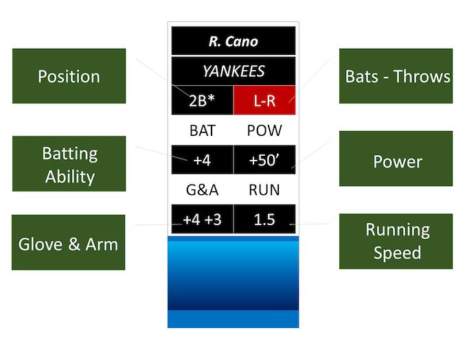 Description of the position player token.