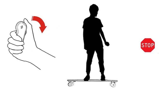 Slide the remote back for regenerative braking