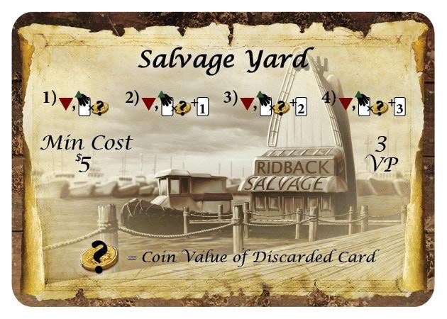Salvage Yard License