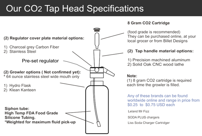 Billet Designs CO2 Mini Tap Head Specifications