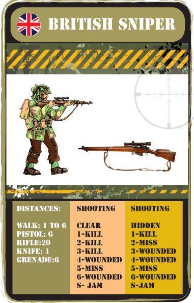 Sniper card example