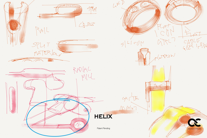 Sketches of Helix in Conceptualization