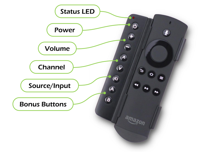 Sideclick Streamline Your Streaming Experience By True