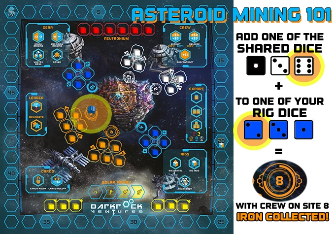 Place Crew on a Mining Site. When it is your turn to roll your dice, if you can make the total with one of your Rig Dice plus one of the Shared Dice, then you get to collect that resource!