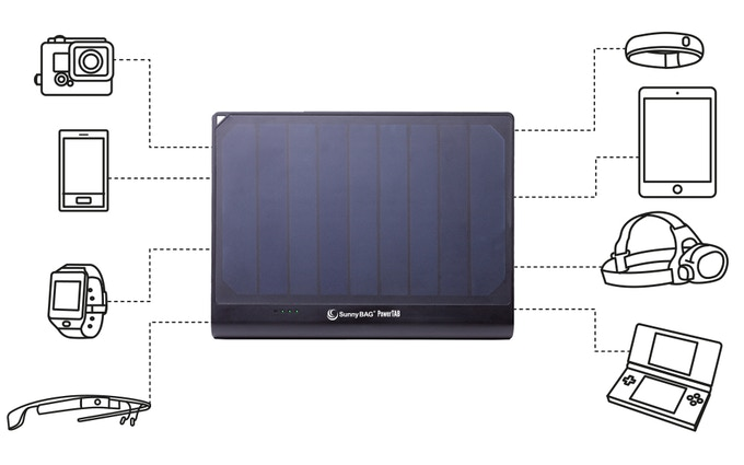 SunnyBAG PowerTAB is compatible with all USB-devices