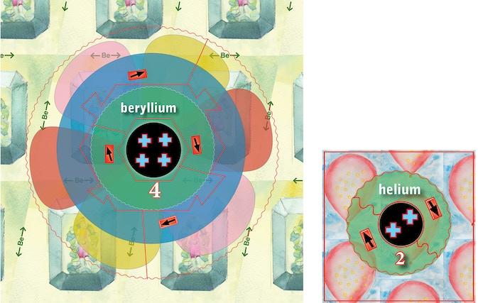 Beryllium and helium puzzles for Atom Capture game.