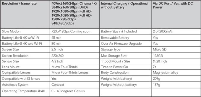 E1 Camera. 4K UHD interchangeable lens camera by Jason Zhang ...