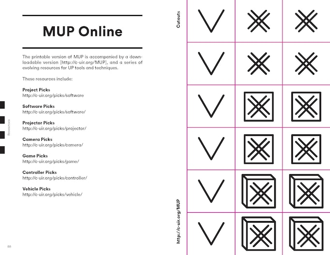 MUP Resources (Sample Page)