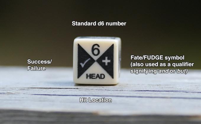 Meta Dice layout