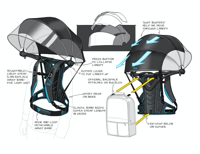 Nubrella® is a breakthrough product innovation. It is a hands-free, invertible weather protector, conveniently worn backpack-style.