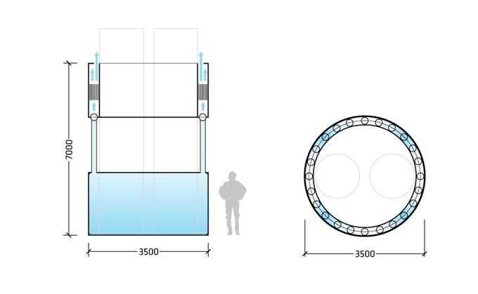 Diagram of the prototype which is one third of the real steam ring generator
