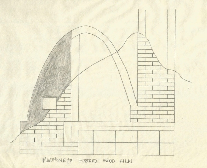 The elegant figure of a Catenary Arch Kiln.