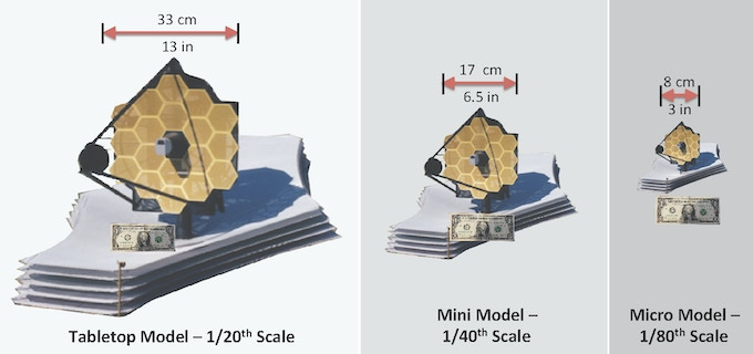 Relative Sizes of Our Three Deployable Models