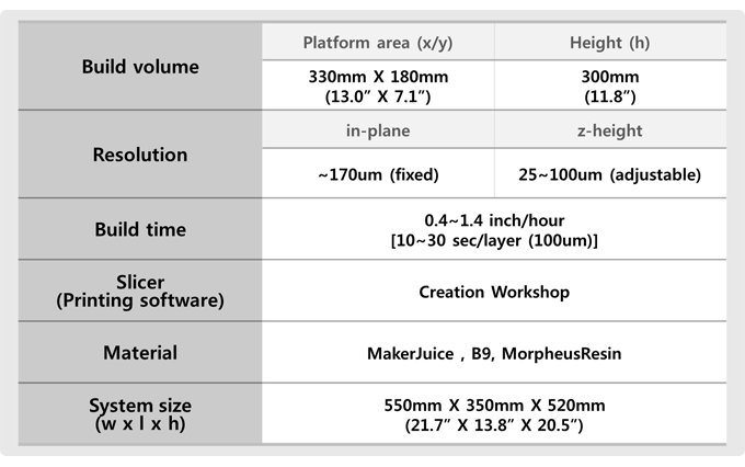 Specification, the Morpheus