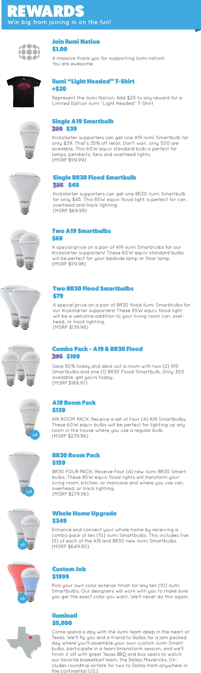 The New Ilumi A Better Smartbulb By Solutions Kickstarter Bulbs One Way Switch Parallel Circuit English Video Tutorial Want More Than Perk Or Multiples Pick Base And Add From There Youll Only Need To Shipping Cost Your Total Pledge Amount