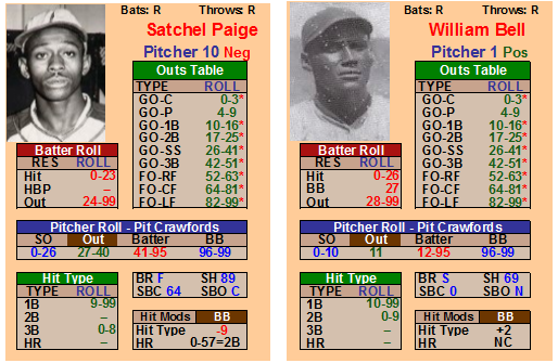 Sample pitcher cards - appearance subject to change slightly
