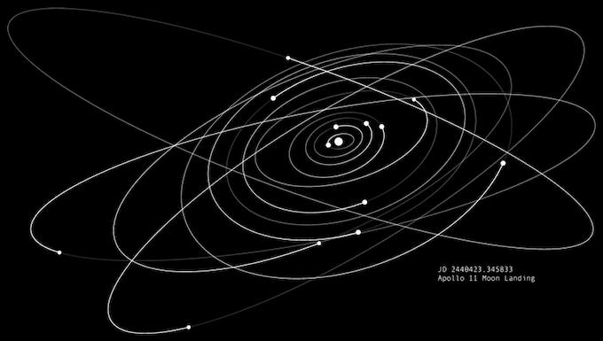 Apollo 11 Moon landing / Julian Date set to July 20, 1969 at 20:18 UTC