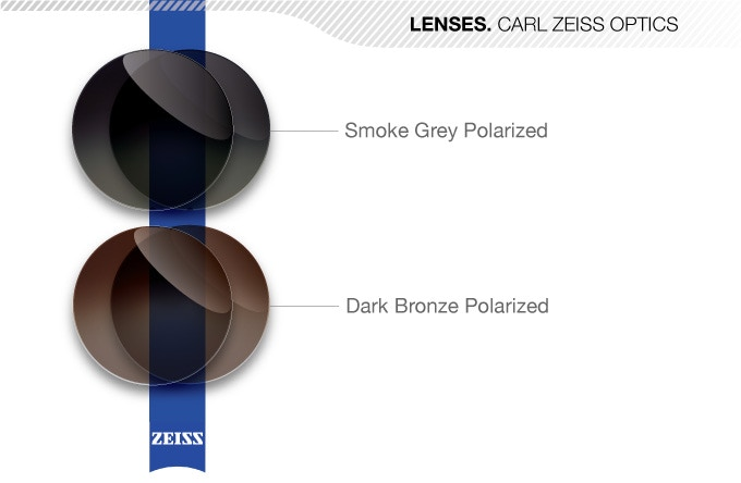 Sunglass lenses start as circular discs, and must be custom cut into form.