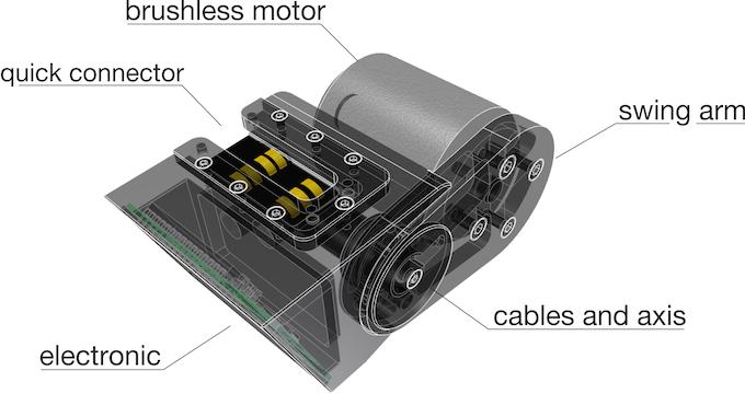 go-e bike ONwheel motor 3D grafik