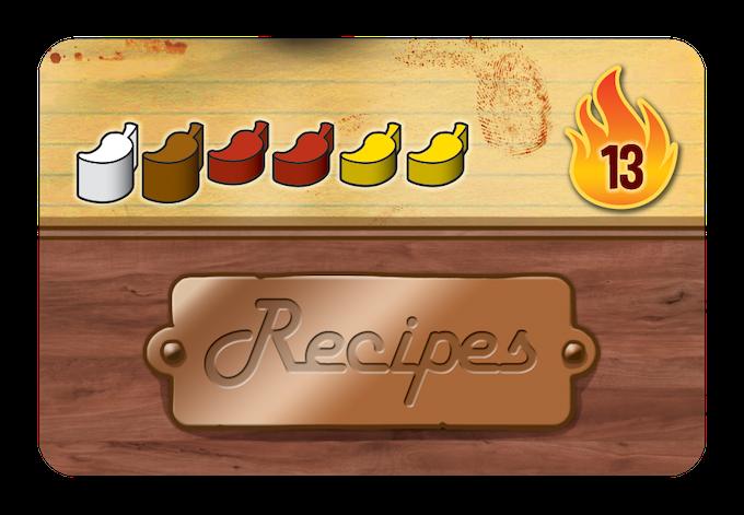 Name a Recipe!