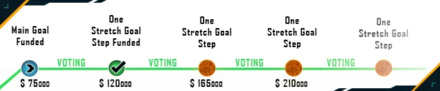 Stretch Goals timeline example