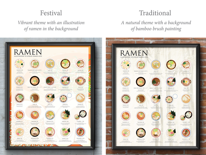 Spice Up Your Wall with Ramen!! The Ramen Poster is the Perfect Wall Art with Your Crave of Ramen!