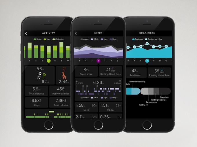 ŌURA App gives your deep details of sleep, activity and readiness