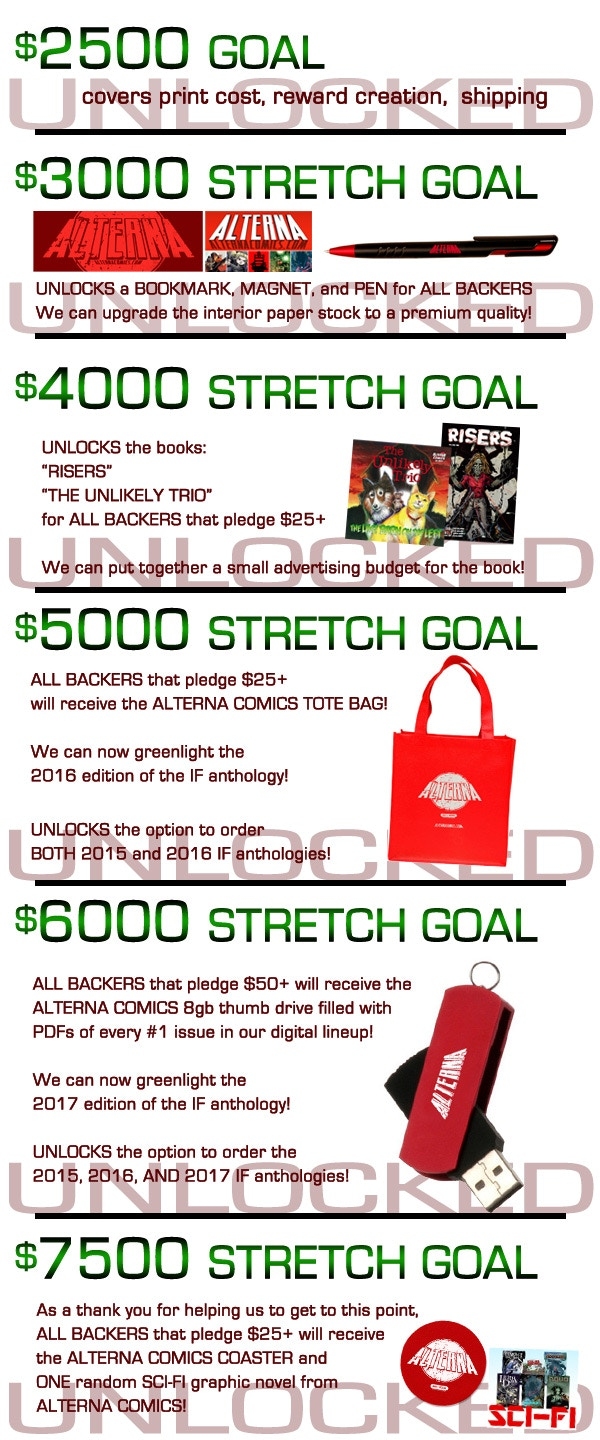 **shipping cost does not apply towards qualifying for stretch goals. pledge total BEFORE shipping must equal the stretch goal amount**