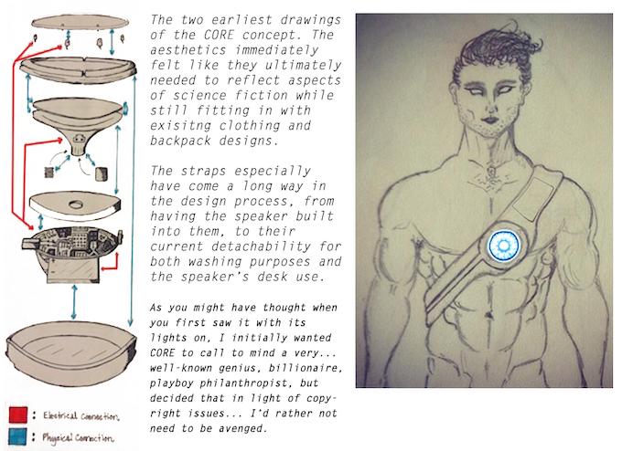 Earliest conceptual drawings of CORE design