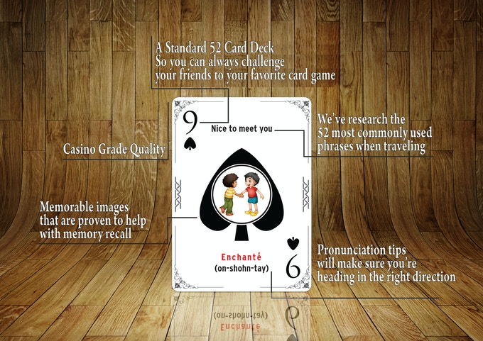 The atonomy of our Language Playing Cards